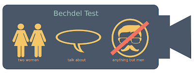 Test Bechdel