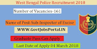 West Bengal Police Recruitment 2018 – 161 Sub-Inspector of Excise
