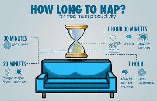【運動手札】運動後的快充機制,何謂精力短眠 (Power Nap)? - 如何發揮精力短眠 (Power Nap) 的最大效益?