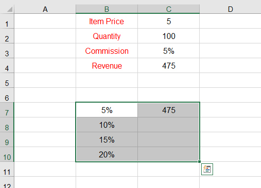 تحليل البيانات باستخدام Excel