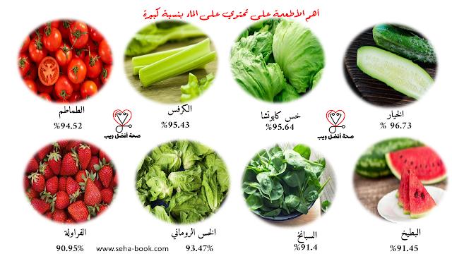 أهم الأطعمة التي تحتوي على الماء(الغنية بالماء)