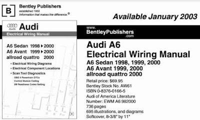 audi allroad wiring diagram audi a6 electrical wiring manual wiring diagram service manual pdf  audi a6 electrical wiring manual