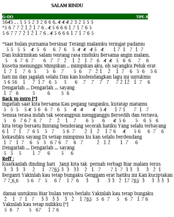 Not Angka Pianika Lagu Salam Rindu - Tipe-X