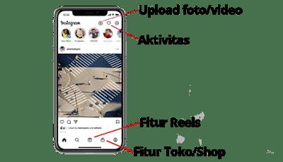 fitur reels dan toko di home instagram