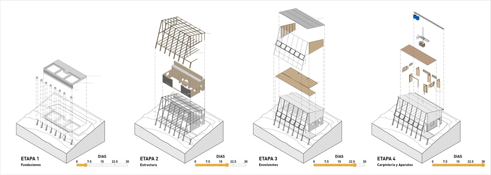 Colombia, presentan un prototipo de vivienda rural sostenible y productiva 5