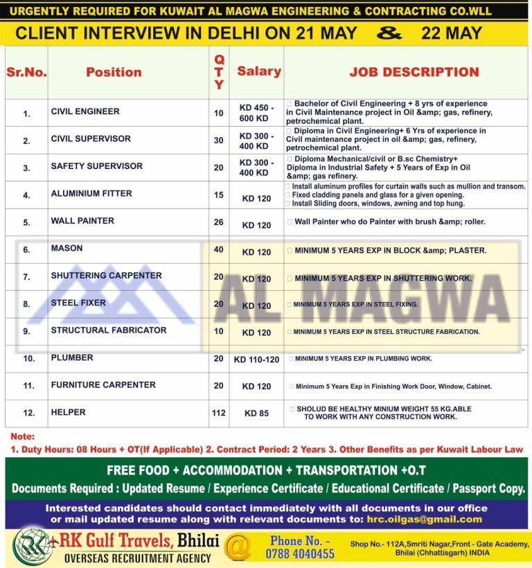 urgently required Kuwait jobs