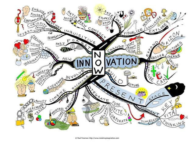 Las imágenes en los mapas mentales