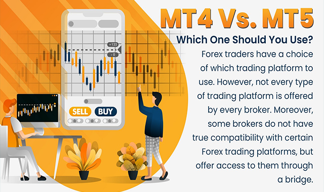 MT4 Vs. MT5 #infographic