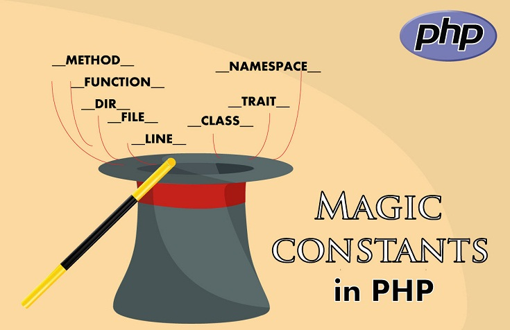 Magic Constants