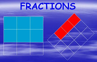 Smartbords Interactive Lesson: Multiplication of a Fraction by Another Fraction