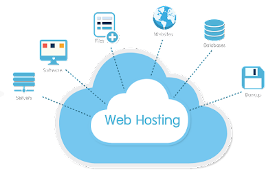 How does web hosting work?