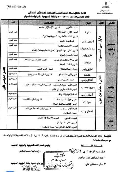 توزيع مناهج التربية الدينية الاسلامية لكل الصفوف و المراحل (ابتدائي - اعدادي - ثانوي) للعام الدراسي 2019 / 2020 1