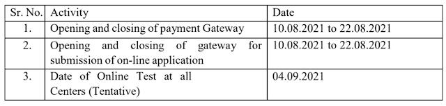 IDBI Bank Recruitment 2021 Important Dates