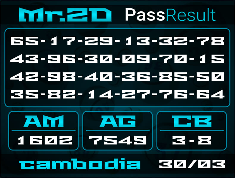 Prediksi Mr.2D | PassResult - Selasa, 30 Maret 2021 - Prediksi Togel Cambodia