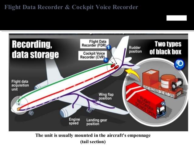 Ditemukan Black Box CVR Pesawat Lion Air JT610 Berhasil Ditemukan Meski Bentuk Tidak Sempurna