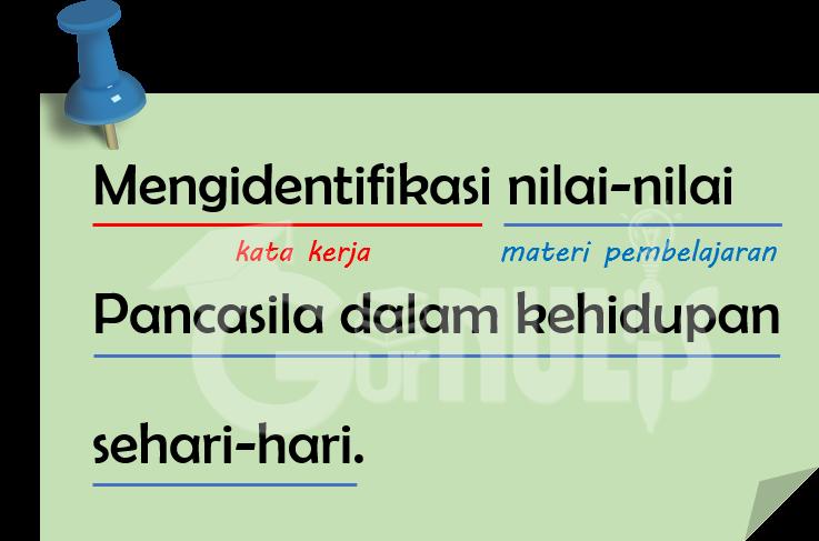 Memahami Kompetensi Dasar Kurikulum 2013 Sekolah Dasar, www.gurnulis.id