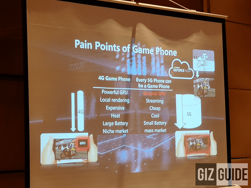 Pain points of gaming phone