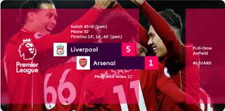 Liverpool vs Arsenal 5-1 Video Gol & Full Highlights