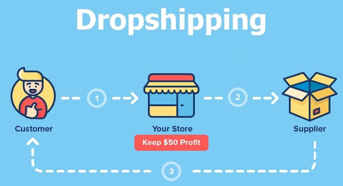 Dropshipping là gì ?