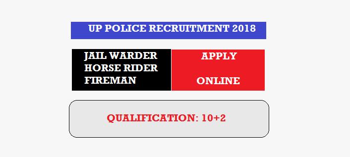 Up Police 2018 | 5419 Jail Warder-Fireman-Horse Rider Posts | Recruitment Notification @uppbpb.gov.in