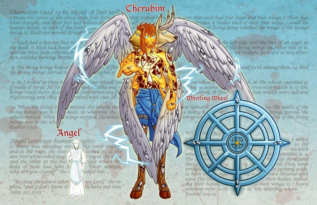 cherubim, angels