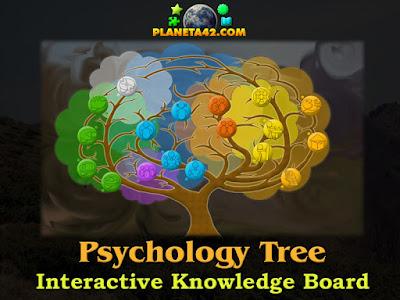 Дърво на Психологията Онлайн Игра