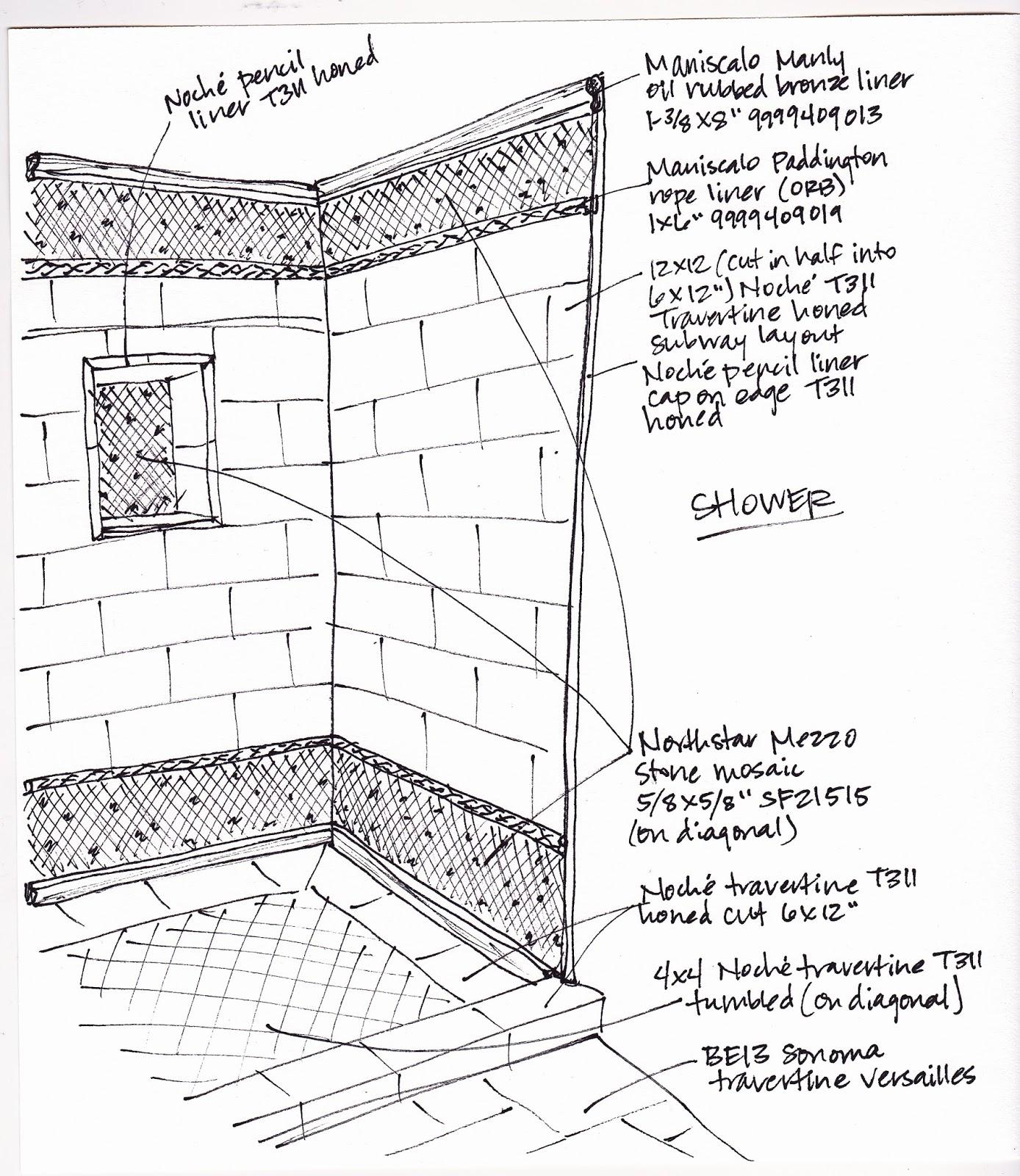 The Kersten Haus: Old World Basement Retreat