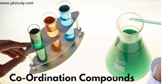 Chemistry chapter 9 Co-ordination compound mcqs for NEET   pdf