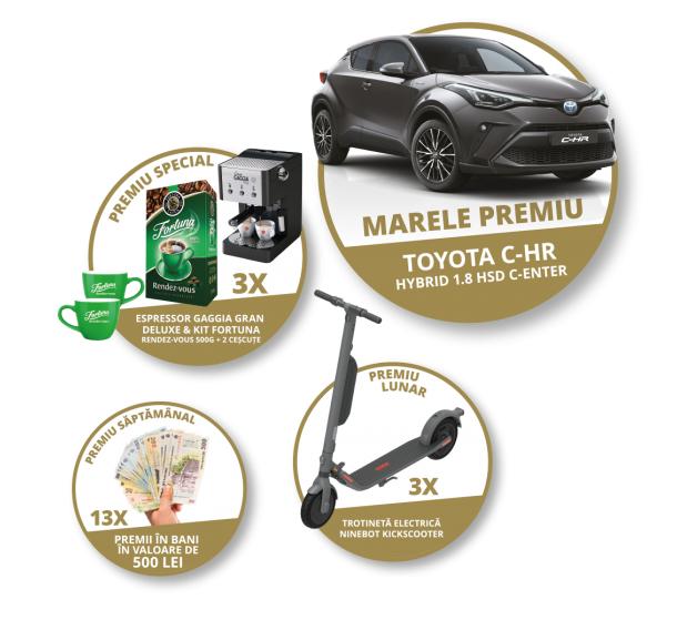 Concurs Ai verde la premii Fortuna - Castiga o masina Toyota C-HR HYBRID 1.8 HSD C-enter GRr - castiga.net - 2021