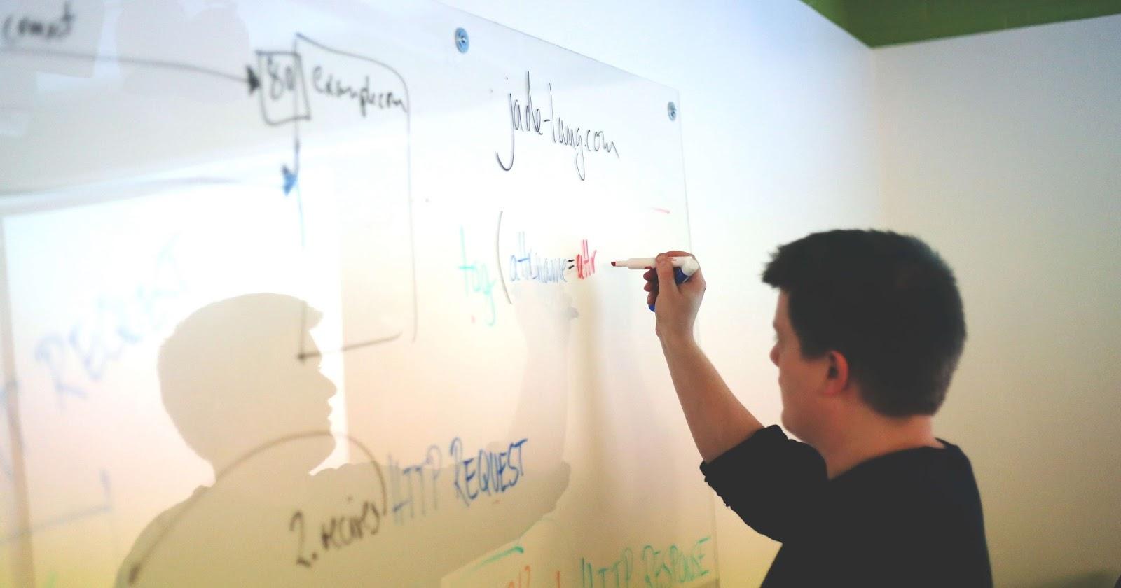 免費畫流程圖、心智圖、甘特圖軟體推薦:用圖表理清工作難題