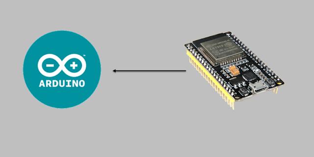 ESP32: Como instalar na IDE do Arduino