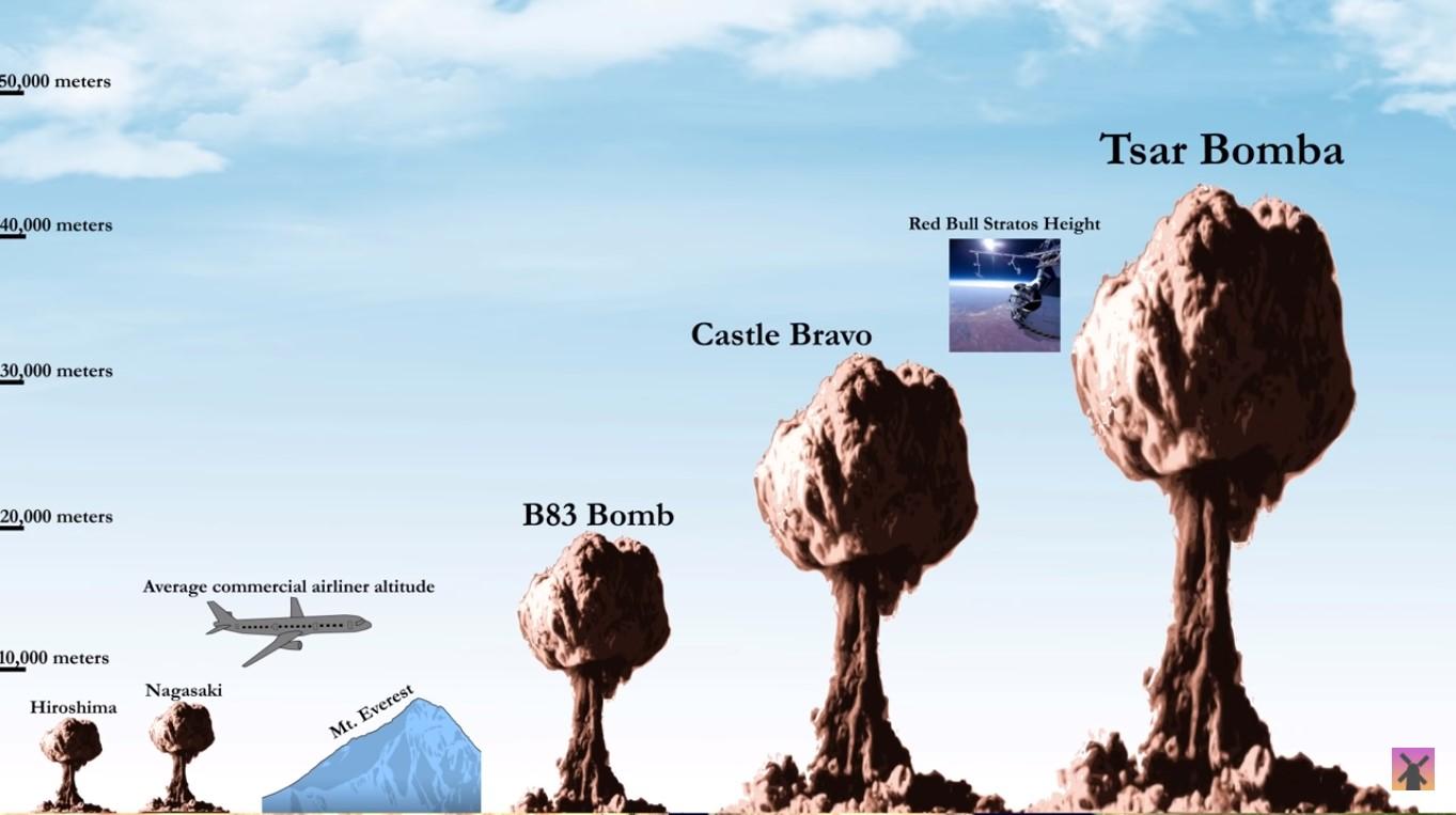 verdadero poder-explosivo-de-las-armas-nucleares