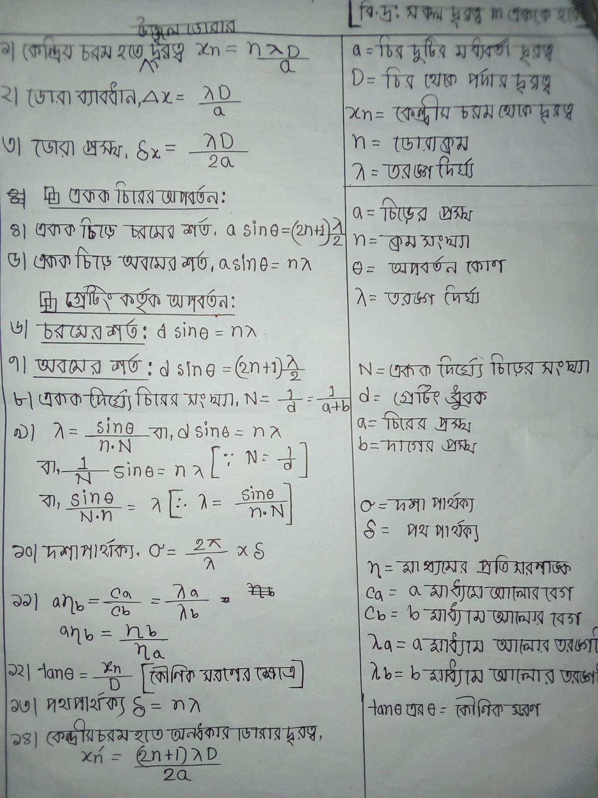 Physics 2nd part 7th chapter easy rule