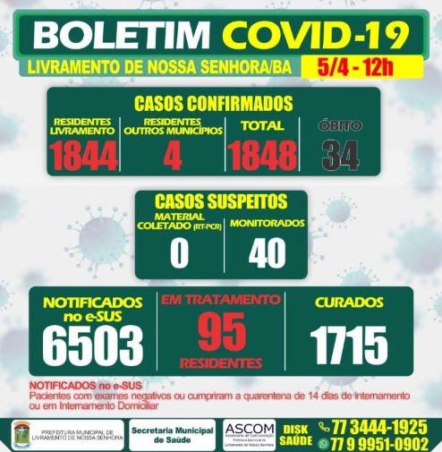 Livramento registra mais 04 óbitos por Covid-19 total chega a 34
