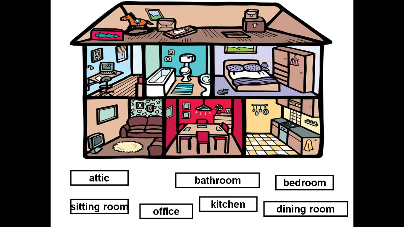 Names Of Different Rooms In A House