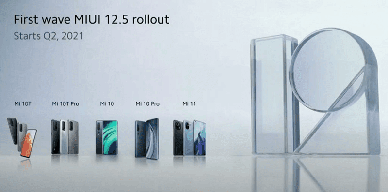 Xiaomi reveals a list of global devices to get MIUI 12.5
