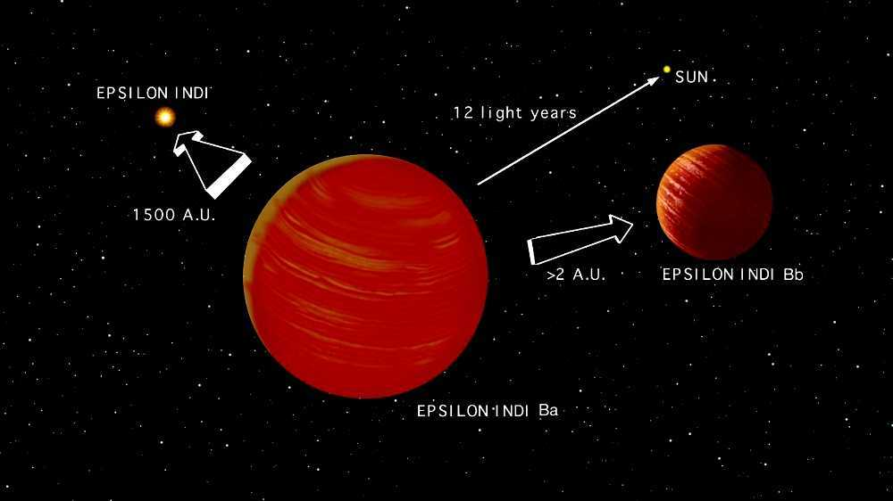 Stars and planetary systems in fiction