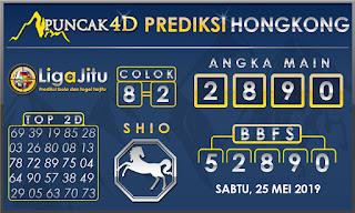 PREDIKSI TOGEL HONGKONG PUNCAK4D 25 MEI 2019