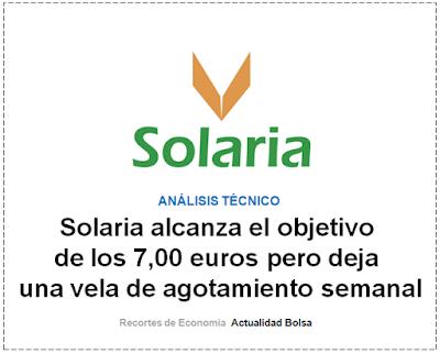 SOLARIA, ANALISIS TECNICO Josep Codina en finanzas.com.  19 Octubre 2019.