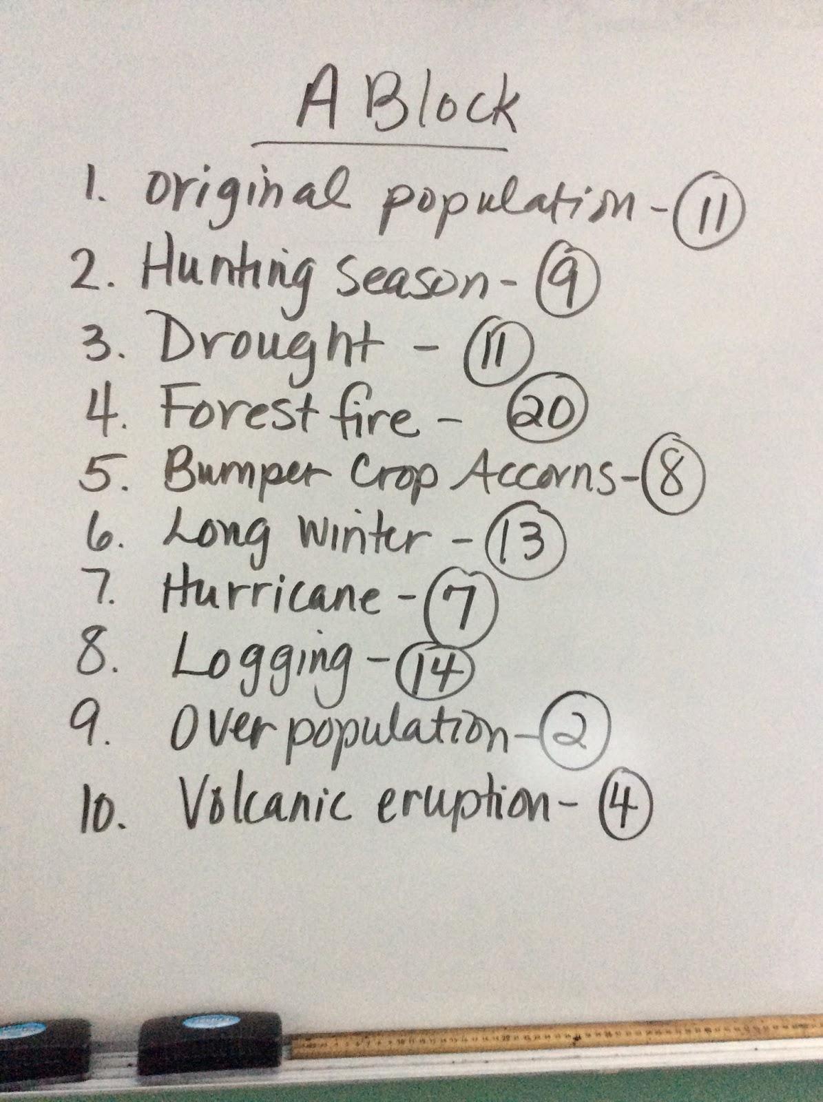 Mrs Pratt S 7th Grade Science October