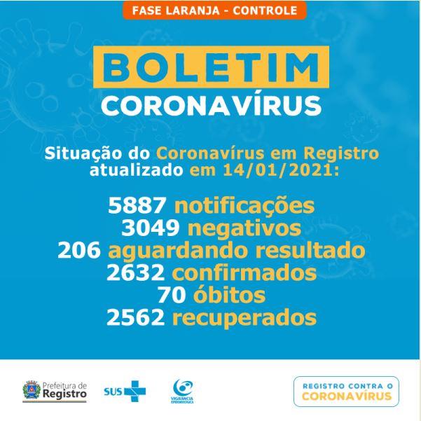 Registro-SP confirma novo óbito e soma 70 mortes por Coronavirus - Covid-19