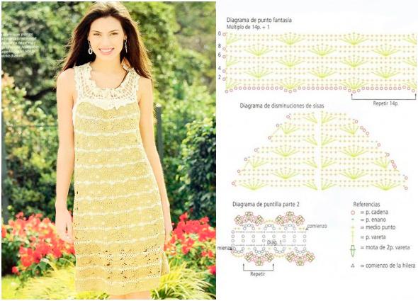vestidos, crochet, ganchillo, tejer, puntos, mota, patrones, instrucciones