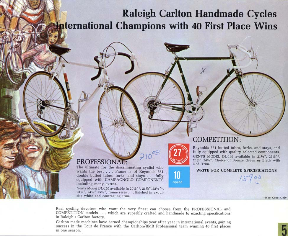 where to find raleigh bike serial number