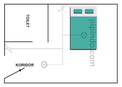Pemasangan saklar hotel dapat kita terapkan pada kamar hotel maupun tangga 2 lantai sampai 4 lantai, hal ini berguna untuk memudahkan orang mematikan dan menghidupkan satu lampu atau lebih dari lokasi berbeda