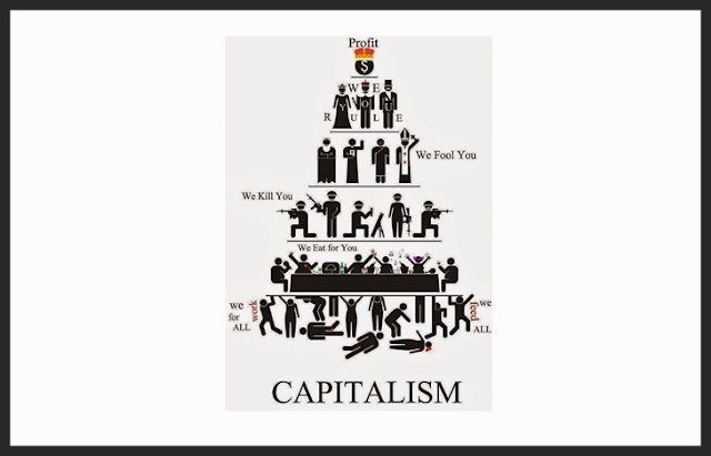 Pengertian Kapitalisme, Ciri Kapitalisme, Sejarah Kapitalisme