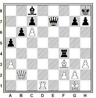 Posición de la partida Szabo - Ban (Budapest, 1947)