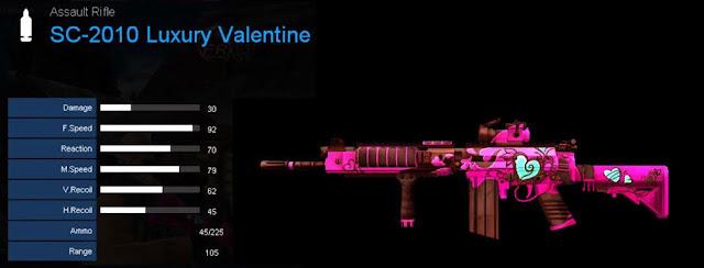 Detail Statistik SC-2010 Luxury Valentine