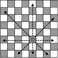 وزير الشطرنج