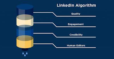 algoritmo LinkedIn