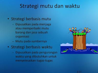 Strategi Mutu dan Waktu